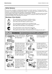 Toshiba TEC B-SX4T-QQ-QP Thermal Printer Owners Manual page 4
