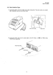 Toshiba TEC DRJST-51 Receipt Journal Printer Owners Manual page 10