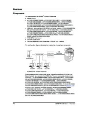 Toshiba E-Studio 520 600 720 850 281c 351c 451c 352 452 AS 400 Printer Solution Owners Guide page 12
