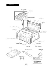 Toshiba TEC B-EP2DL B-EP4DL Portable Printer Owners Manual page 18