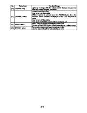 Toshiba TEC B-EP2DL B-EP4DL Portable Printer Owners Manual page 20